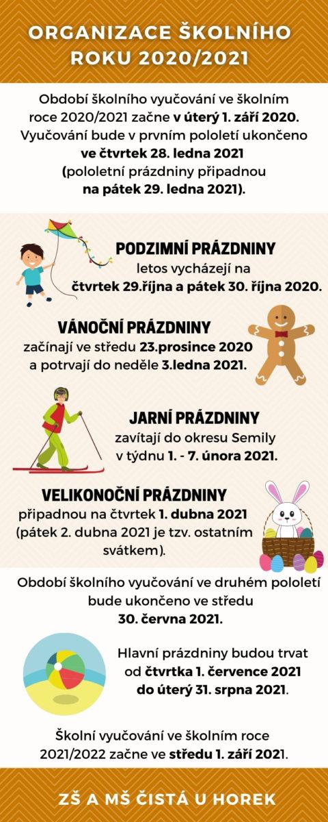 Organizace školního roku 2020/2021: